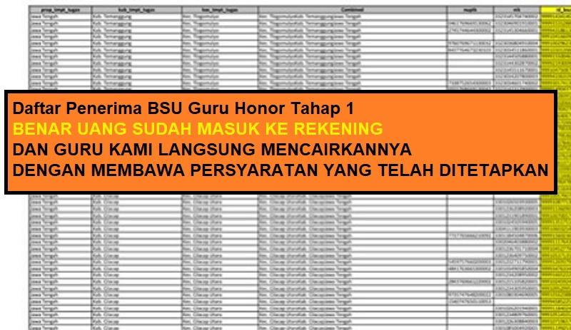 Daftar Penerima BSU Guru Honor Tahap 1
