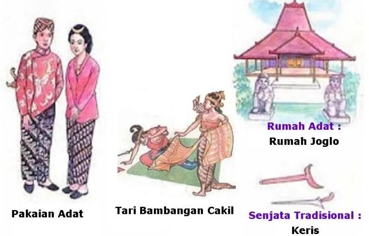 Contoh Artikel Bahasa Jawa Tengah Tentang Kebudyaan
