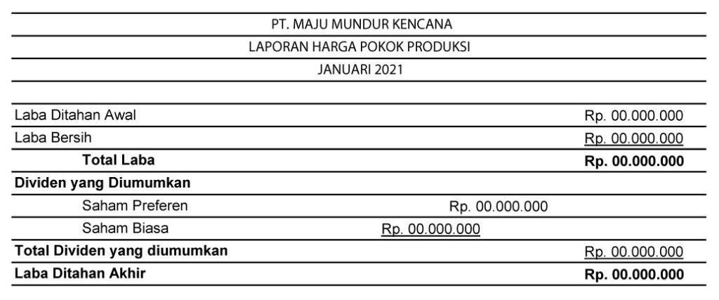 Laporan Keuangan Perusahaan Manufaktur