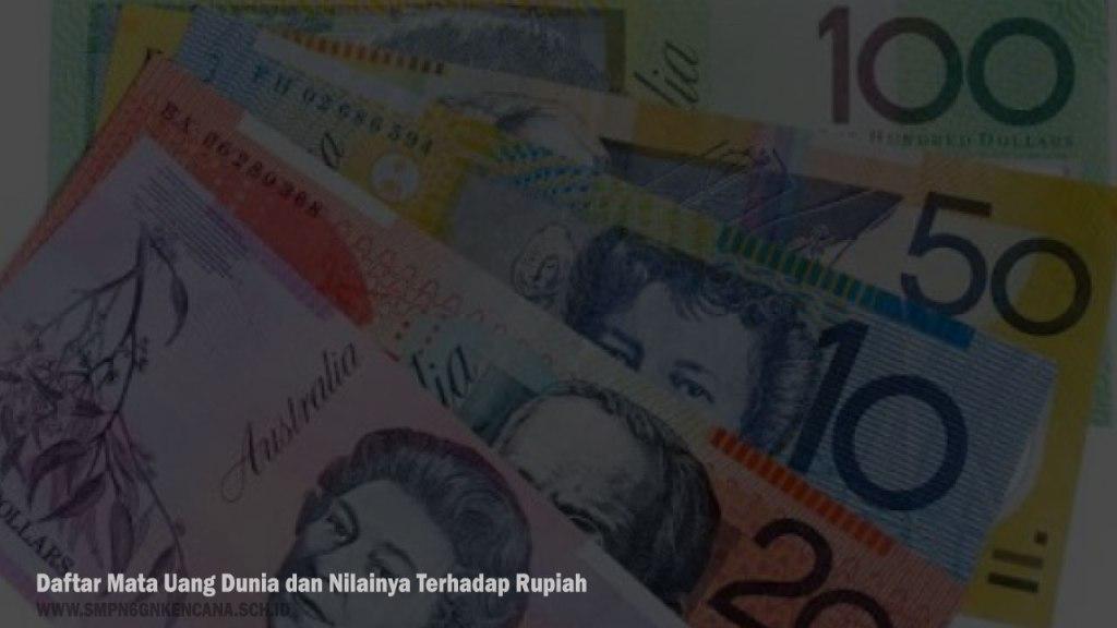 daftar mata uang dunia