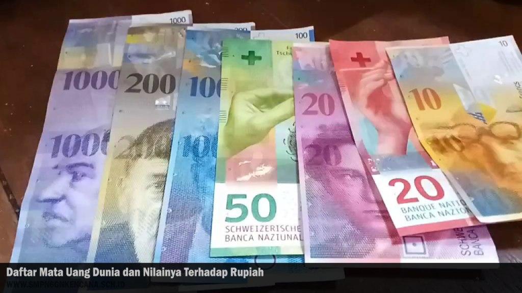 Uang Swiss dan Liechtenstein