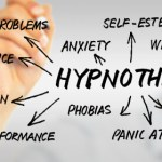 The Problem of Hypnotherapy