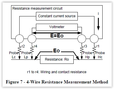 4 wire measurement circuit forester radio wiring diagram sjit solder joint integrity test to find latent defects in printed yamazaki fig7 jpg