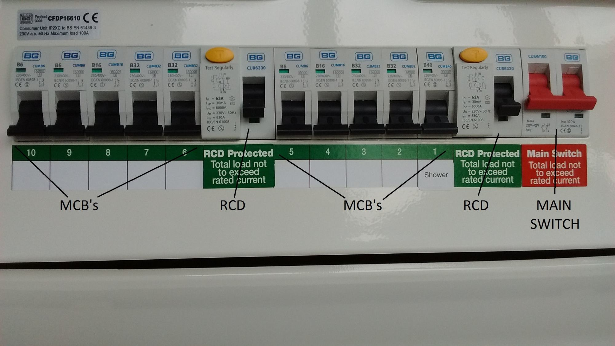 hight resolution of new consumer unit