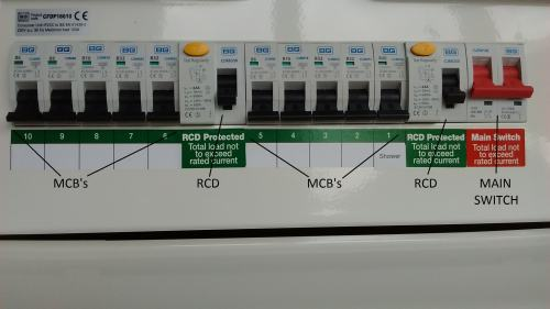 small resolution of new consumer unit