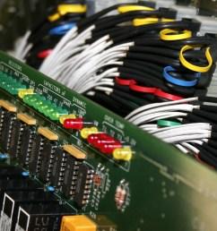 wire harnes engineering [ 1950 x 1350 Pixel ]