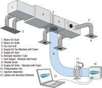 Ductwork Returns Diagram - House Wiring Diagram Symbols