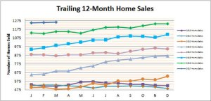 Smyrna Vinings Home Sales March 2017