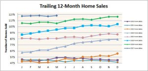 Smyrna Vinings Home Sales May 2017