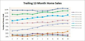 Smyrna Vinings Home Sales December 2017
