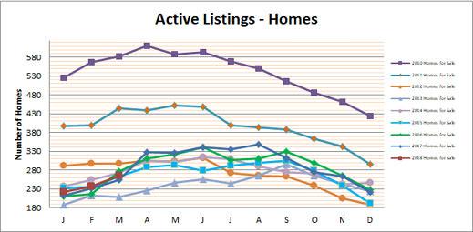 Smyrna Vinings Homes for Sale March 2018