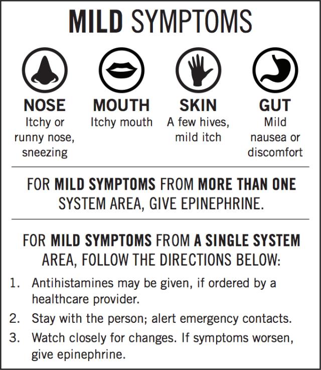 Mild Symptoms