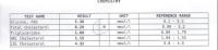 Ldl Hdl Ratio Chart Australia - Cholesterol range chart ...