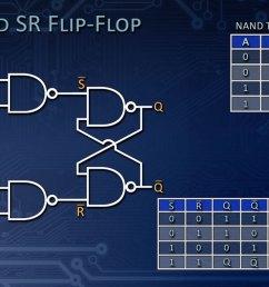 flip flop circuits [ 1536 x 865 Pixel ]