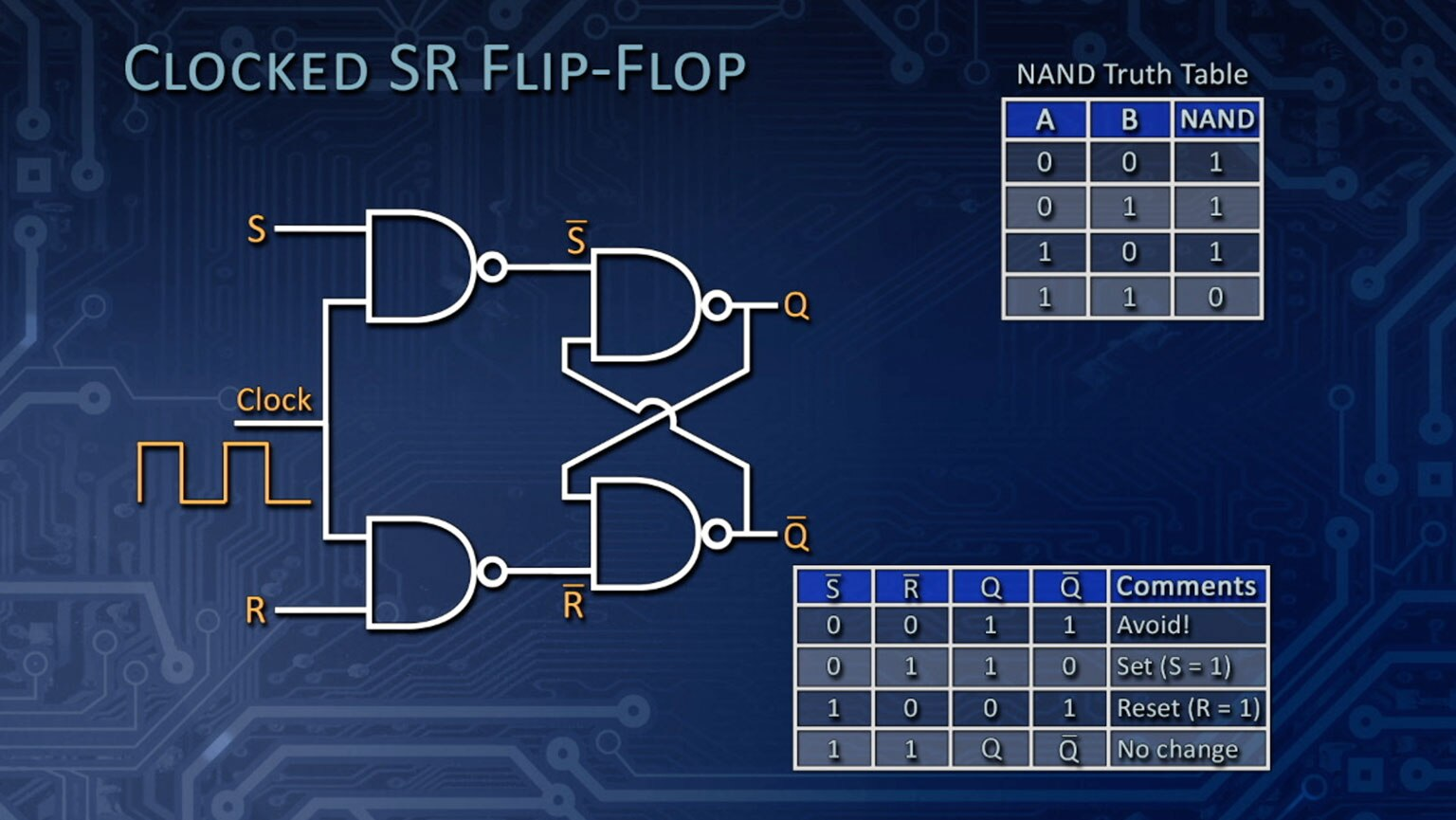 hight resolution of flip flop circuits