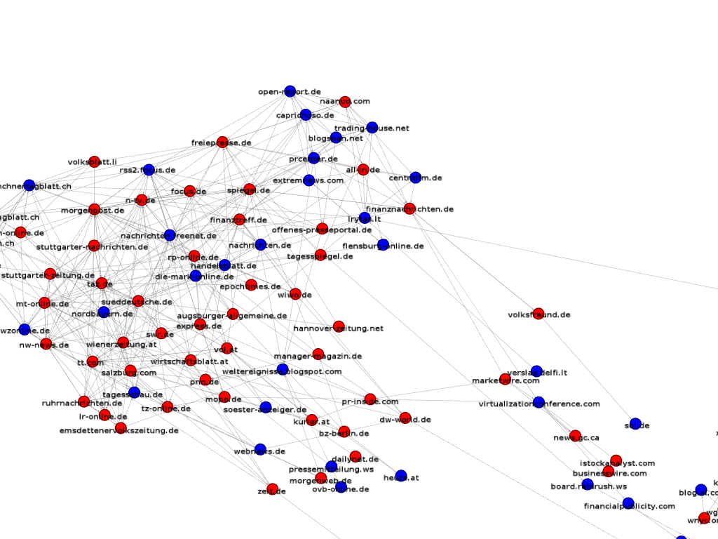 Structure and Dynamics of Information Pathways in On-line