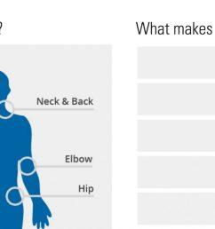 medical website body diagram [ 2048 x 844 Pixel ]