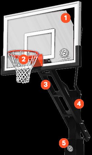 Lifetime Basketball Hoop Height Adjustment Parts : lifetime, basketball, height, adjustment, parts, Adjustable, Basketball, Systems, DuraSlam®, SnapBack®, Rebounder, Containment, System, Hockey, Tennis, Volleyball, Court, Lighting, Outdoor, Sports, Lights
