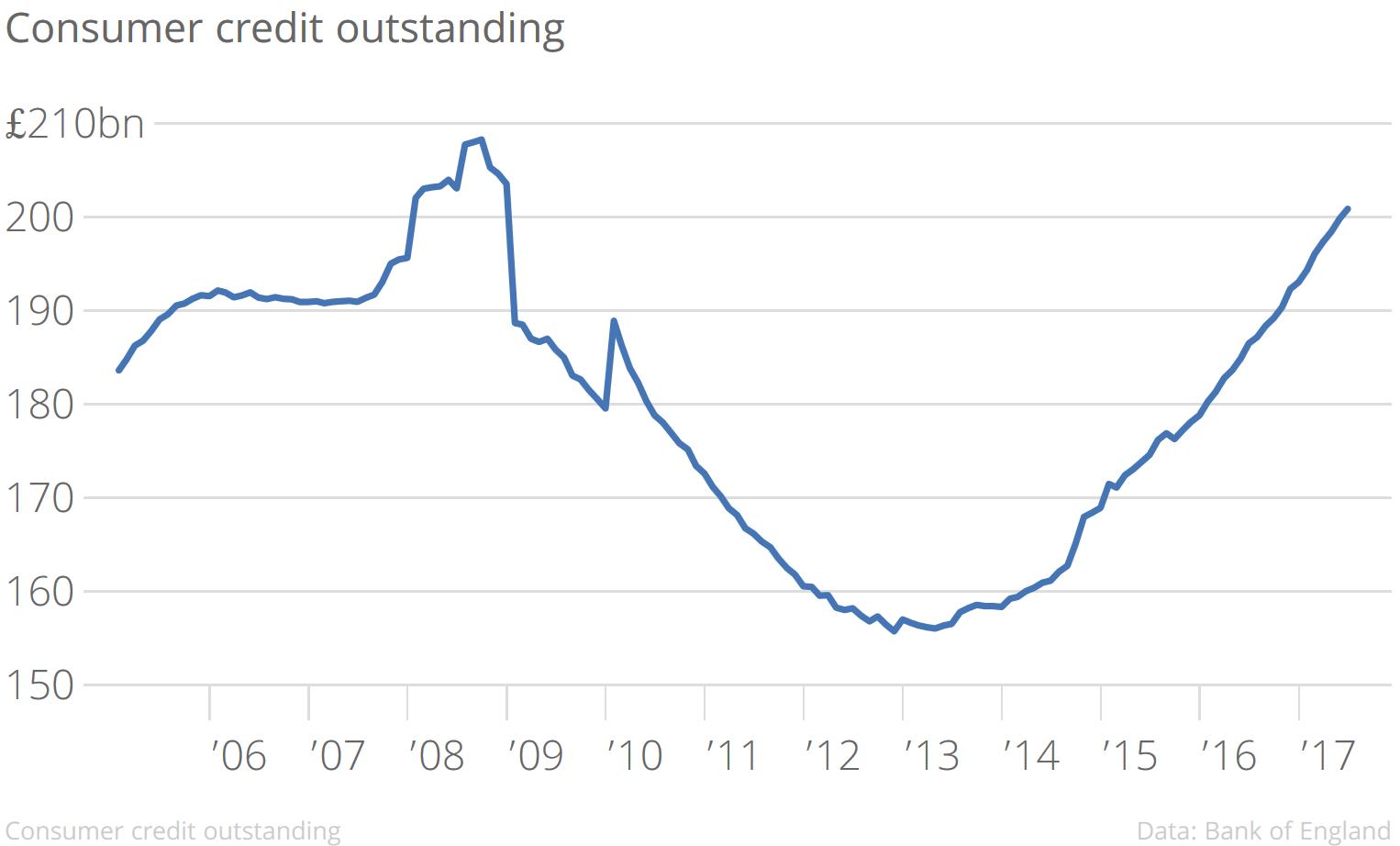 "Greenspan Warns Stagflation Like 1970s ""Not Good For Asset"