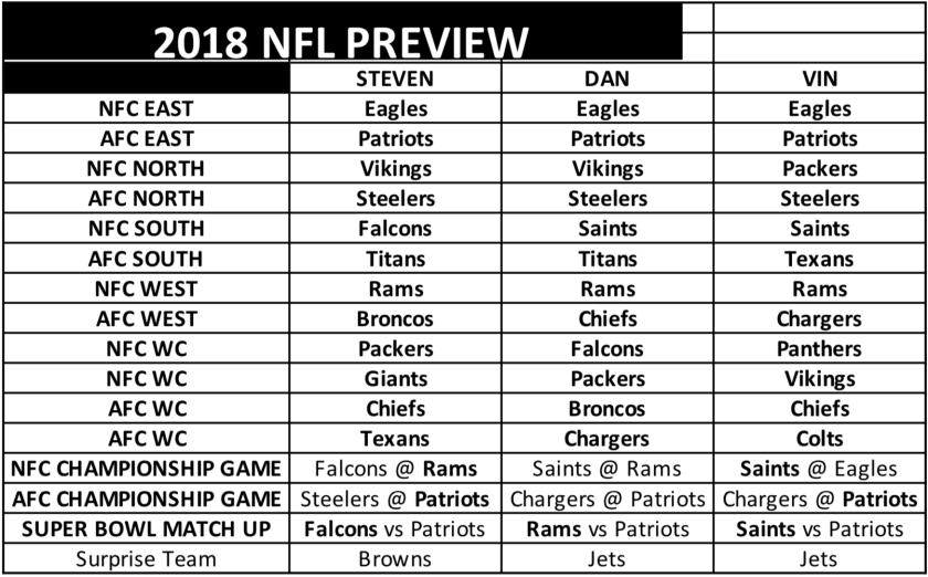 2018 preview