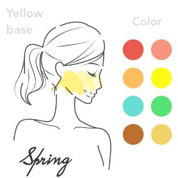 イエベ春:personal-color-yellowbase_spring