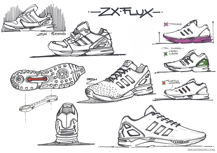 Original DNA In Its Simplest Form: Discussing ZX Flux with