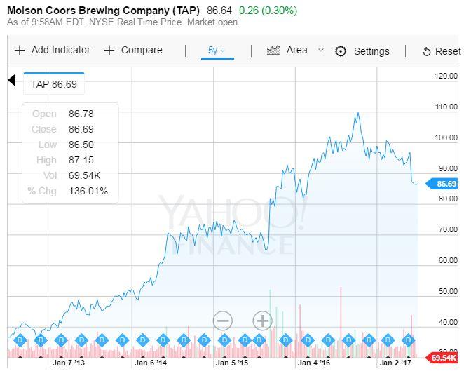 Bro Stocks Broconomy TAP