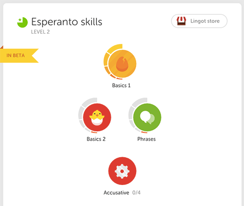 Duolingo - Esperanto Skill Tree