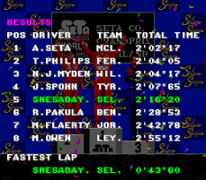 F1 ROC - Race of Champions 10