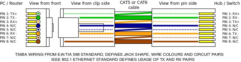 cat6 crossover wiring diagram