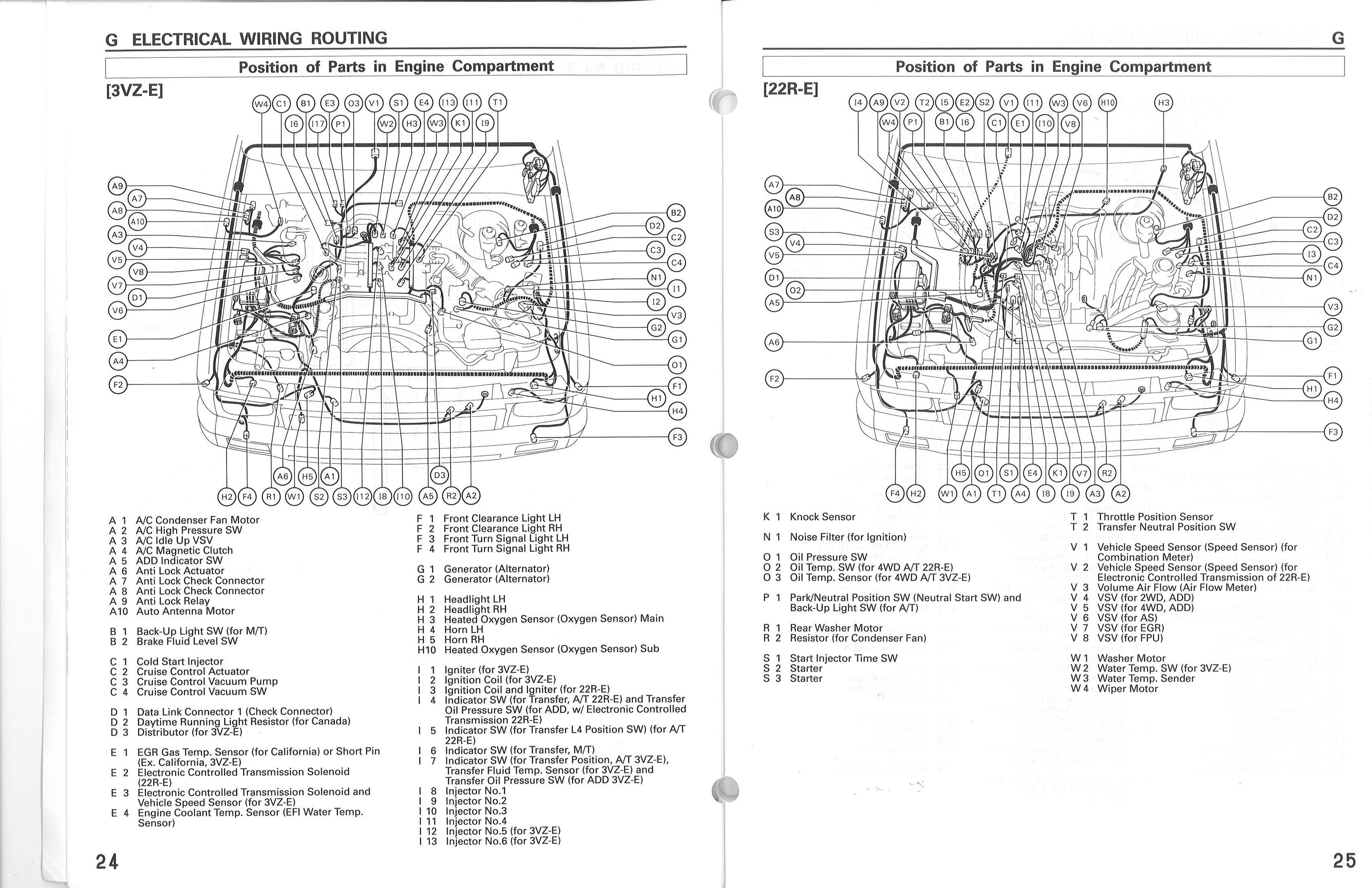 Engine Diagram Toyota Pickup Engine Free Engine