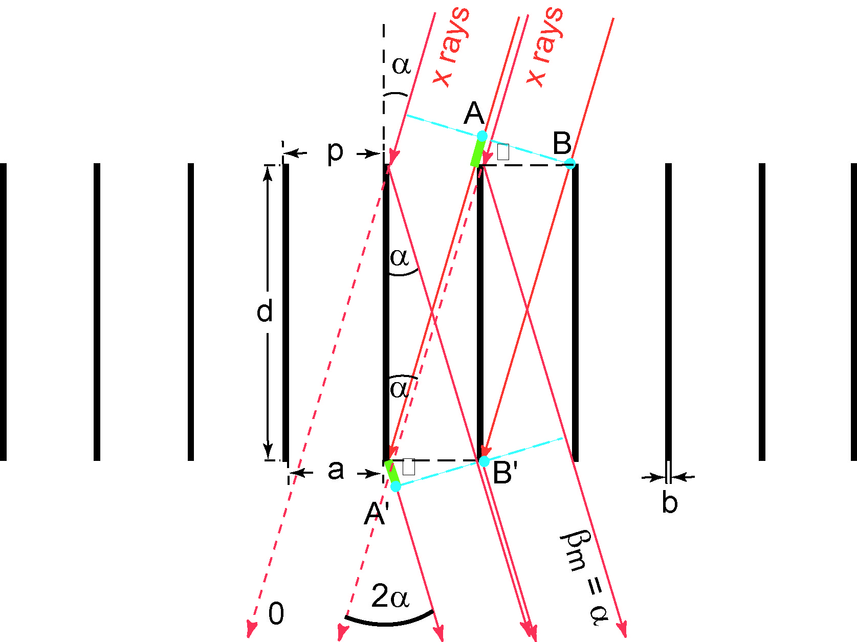 hight resolution of schematic of the basic cat grating concept