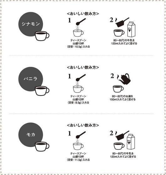 スヌーピーのデザートコーヒーの淹れ方