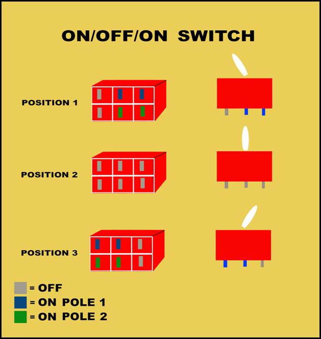 Way Switch Going To The Volume Pot The Output Of Each Mini Switch