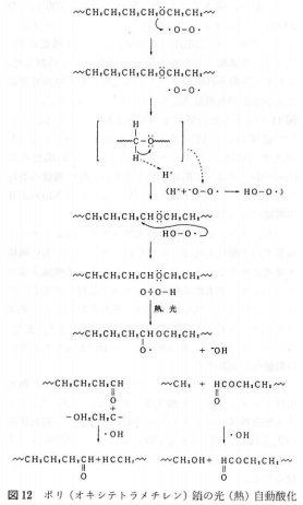 水泳用水着のウレタン繊維の劣化メカニズム(ポリウレタンの光自動酸化の反応機構)