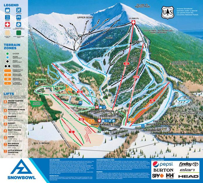 Arizona snow Bowl trail map