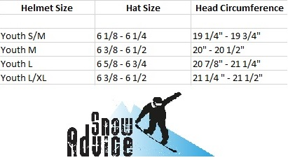 A chart for sizing children's and kid's snow helmets