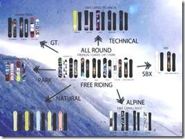 16-17 MOSS snowboard(モス スノーボード)予約購入は?