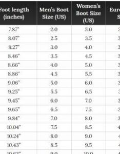 Snowboard boot sizes conversion charts also snowboarding profiles rh snowboardingprofiles