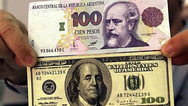 Dollar Vs Peso