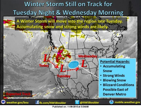 Blizzard Watch Winter Storm Warning Winter Storm Watch
