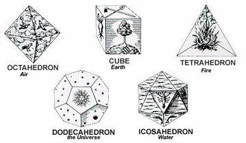 platonic-solids-2.jpeg