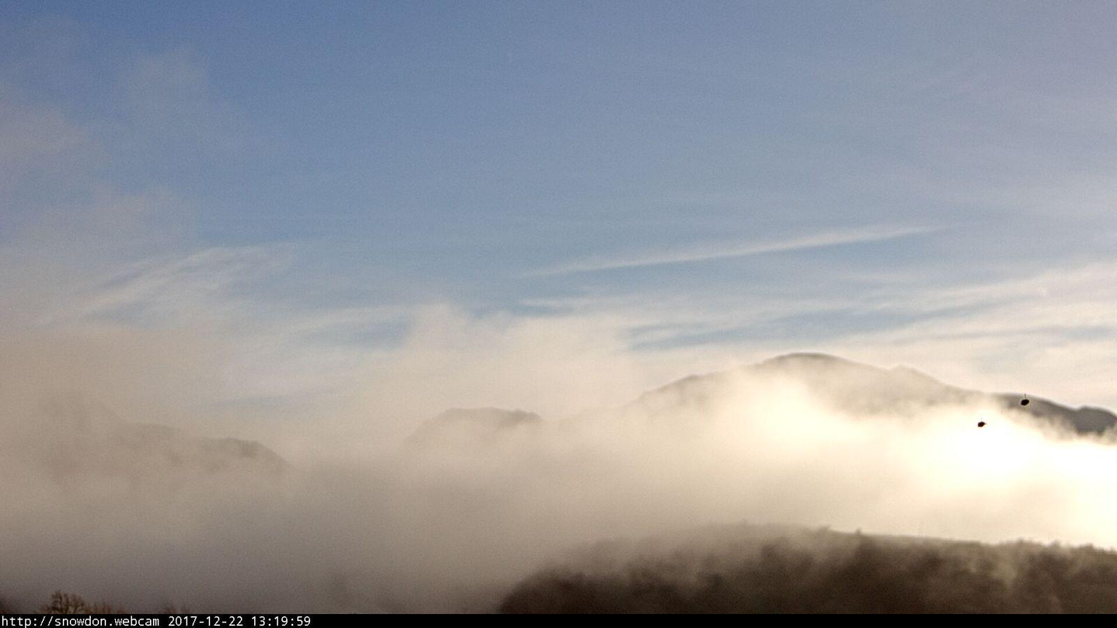 Snowdonia Webcam