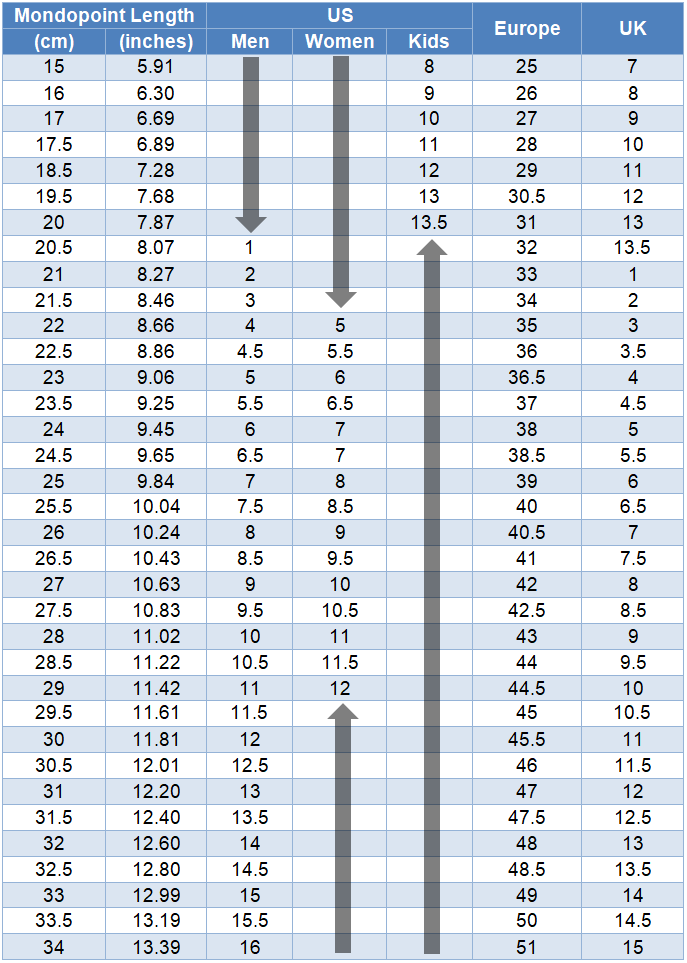 Snowboard boot size conversion chart