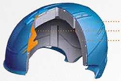 Technologia hardshell w kasku Uvex X-Motion