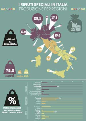 3-infografica-RS_produzione