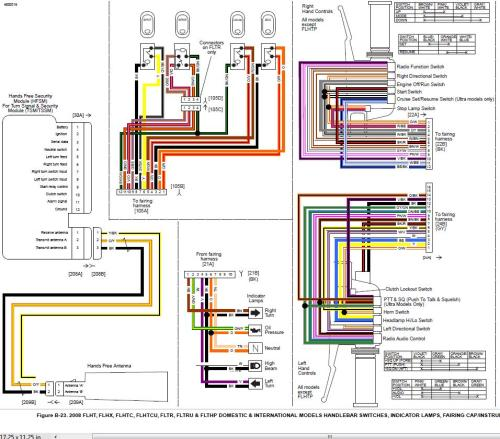 small resolution of street glide handlebar wiring diagram get free image simple harley wiring diagram simple harley wiring diagram