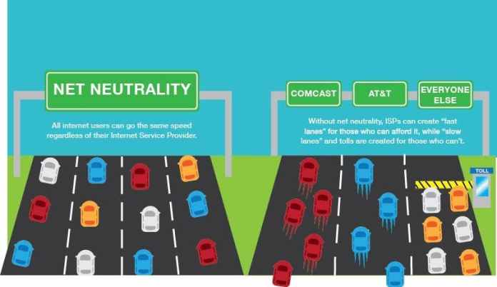 Image result for net neutrality