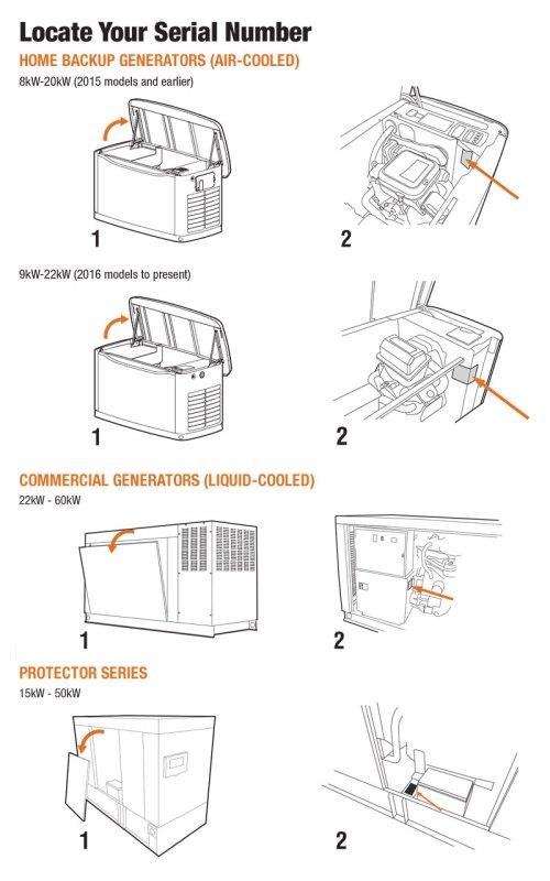 small resolution of 8 kw generac wiring diagram wiring diagram origin portable generator wiring schematic generac wiring manuals