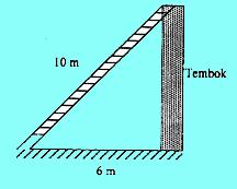 Soal teorema Phytagoras